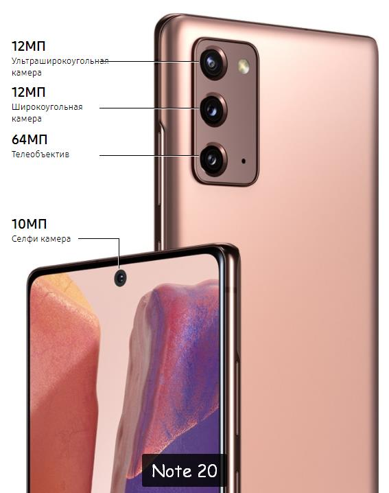 Камера Note 20